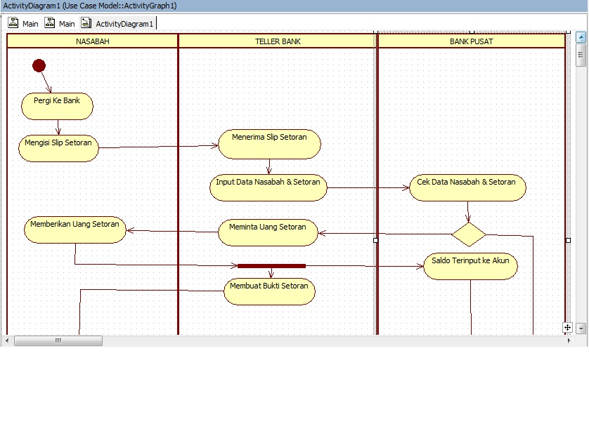 Activity diagram penyetoran uang ke bank rizkyzakaria wordpress 3 ccuart Choice Image