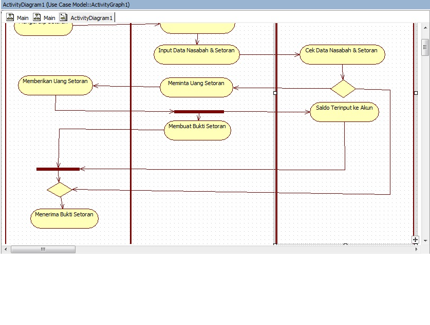 Contoh activity diagram star uml diagram activity diagram penyetoran uang ke bank rizkyia wordpress ccuart Gallery